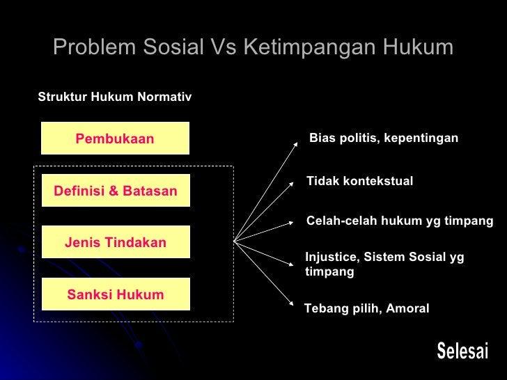 Problem Sosial Vs Ketimpangan Hukum Struktur Hukum Normativ Selesai Pembukaan Definisi & Batasan Jenis Tindakan Sanksi Huk...