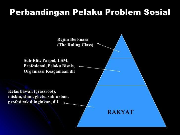 RAKYAT Perbandingan Pelaku Problem Sosial Rejim Berkuasa  (The Ruling Class) Sub-Elit: Parpol, LSM, Profesional, Pelaku Bi...