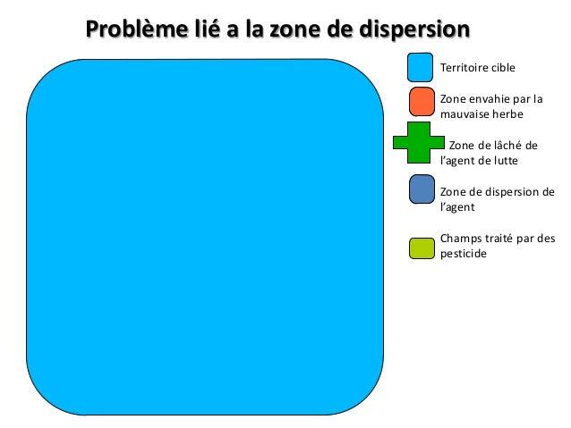 Territoire cible Zone envahie par la mauvaise herbe Zone de lâché de l'agent de lutte Zone de dispersion de l'agent Champs...