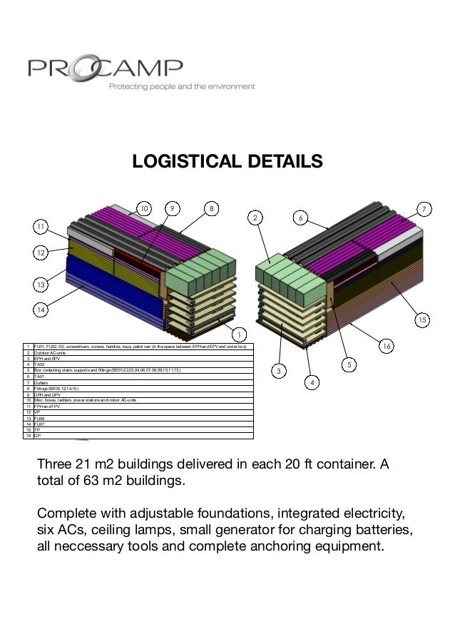 Procamp tech spec msb 21