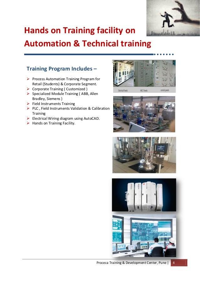plc scada wiring diagram plc image wiring diagram plc scada dcs automation training on plc scada wiring diagram