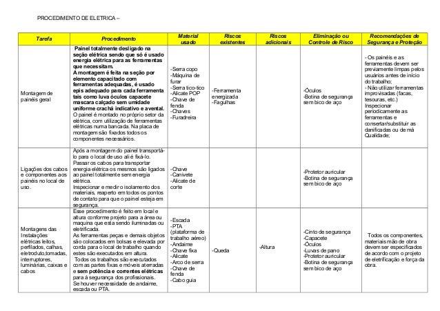 PROCEDIMENTO DE ELETRICA – Tarefa Procedimento Material usado Riscos existentes Riscos adicionais Eliminação ou Controle d...