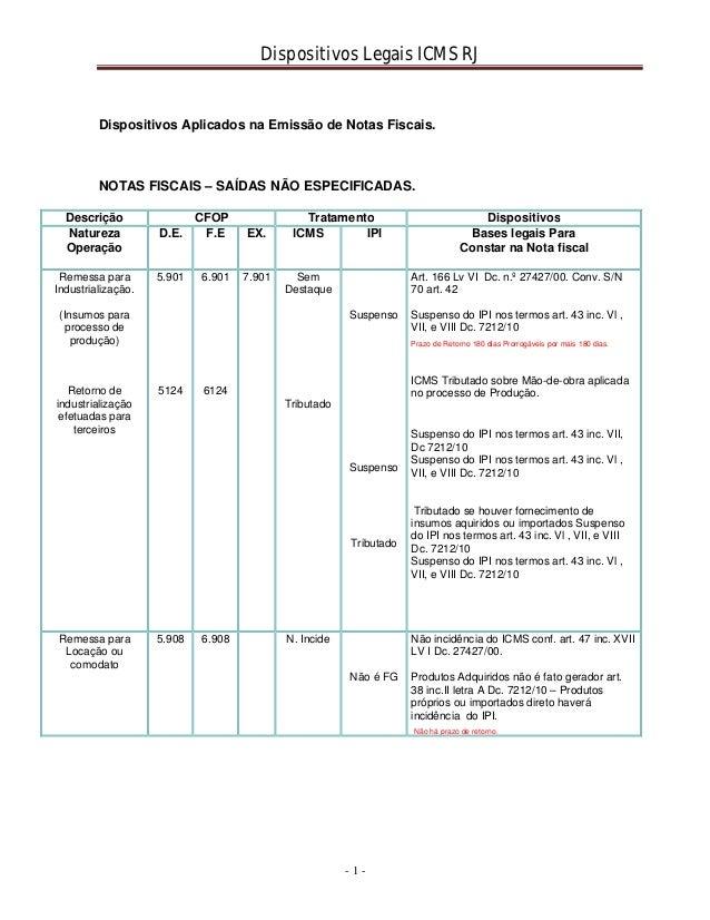 Dispositivos Legais ICMS RJ         Dispositivos Aplicados na Emissão de Notas Fiscais.         NOTAS FISCAIS – SAÍDAS NÃO...