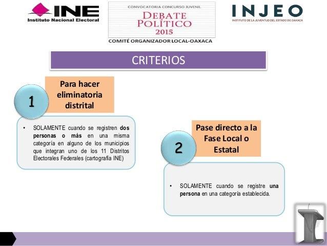 FECHAS PARTICIPANTES • En ésta fase participarán las y los jóvenes que se hayan registrado en la página www.debatepolitico...