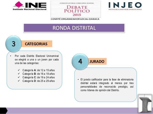 RESULTADOS Los resultados de la eliminación distrital se darán a conocer públicamente al finalizar las rondas de cada cate...