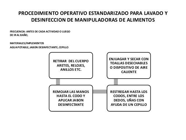 Procedimiento operativo estandarizado para lavado y desinfeccion de - Alimentos para ir al bano inmediatamente ...