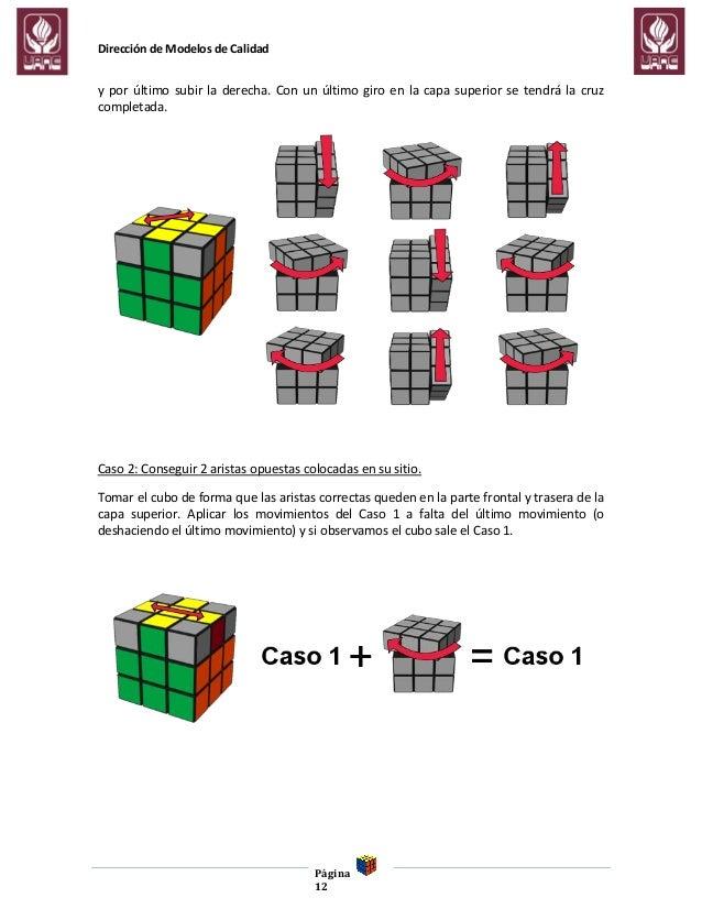 Procedimiento Para La Resolucion Del Cubo De Rubik