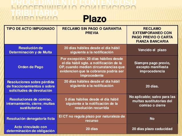 TIPO DE ACTO IMPUGNADO RECLAMO SIN PAGO O GARANTIA PREVIA RECLAMO EXTEMPORANEO CON PAGO PREVIO O CARTA FIANZA BANCARIA Res...