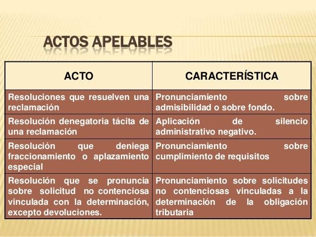 ACTOS APELABLES ACTO CARACTERÍSTICA Resoluciones que resuelven una reclamación Pronunciamiento sobre admisibilidad o sobre...