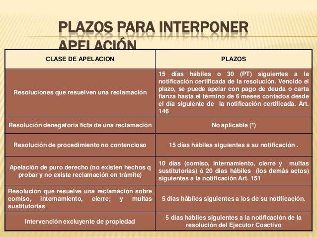 PLAZOS PARA INTERPONER APELACIÓN CLASE DE APELACION PLAZOS Resoluciones que resuelven una reclamación 15 días hábiles o 30...