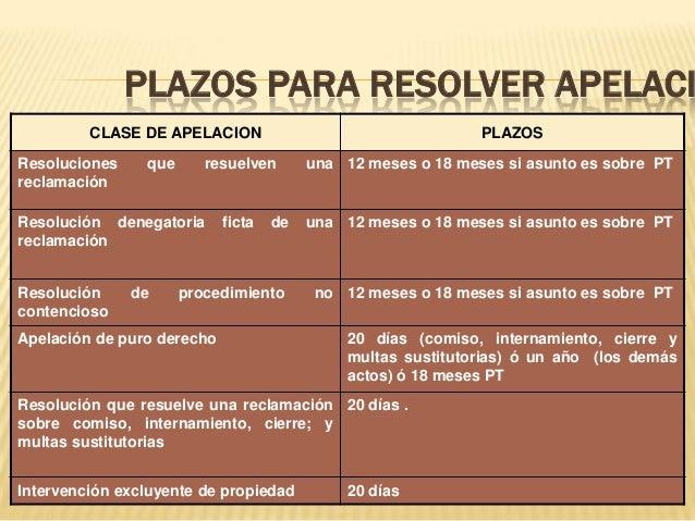 PLAZOS PARA RESOLVER APELACI CLASE DE APELACION PLAZOS Resoluciones que resuelven una reclamación 12 meses o 18 meses si a...