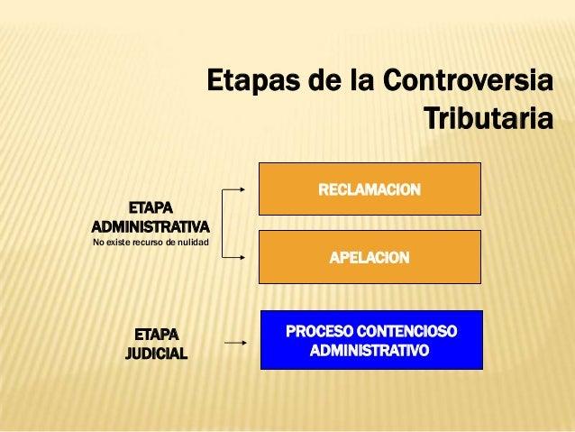 RECLAMACION APELACION PROCESO CONTENCIOSO ADMINISTRATIVO ETAPA ADMINISTRATIVA No existe recurso de nulidad ETAPA JUDICIAL ...