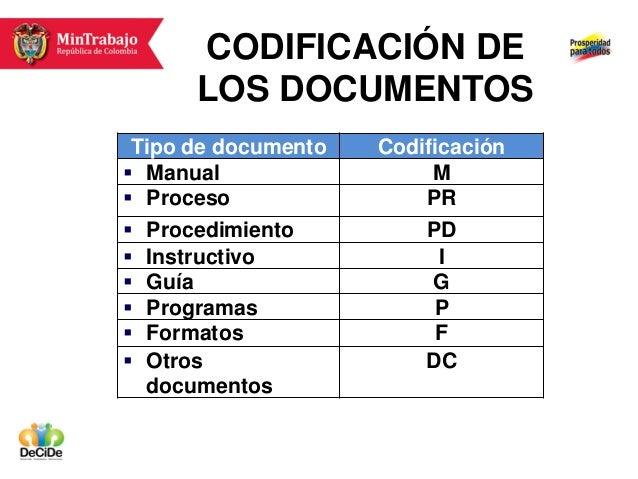 Manual de codificación de diagnósticos psiquiátricos $ 300. 00 en.