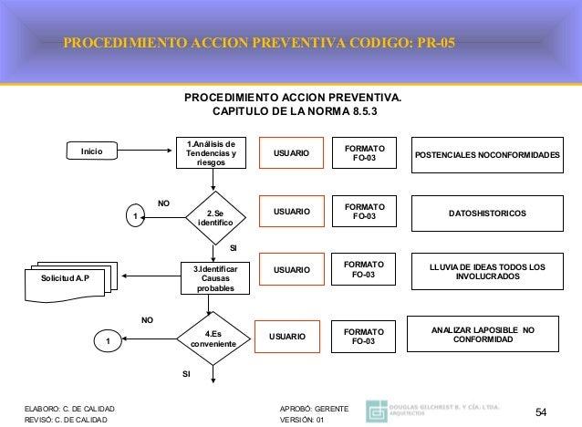 Procedimientos generales obligatorios de acuerdo a la gestion calidad 54 ccuart Image collections
