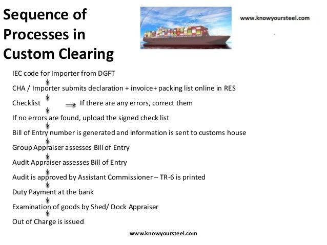 Export Pre Shipment and Post Shipment Finance. - Exim guru