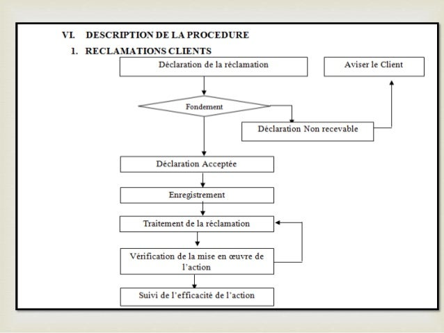 Procedure suivi de la satisfaction des clients - Procedure hospitalisation d office ...