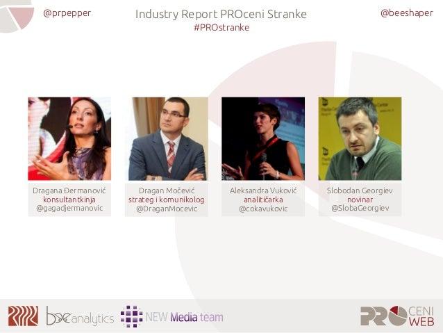 @beeshaper@prpepper Industry Report PROceni Stranke #PROstranke Aleksandra Vuković analitičarka @cokavukovic Dragana Đerma...
