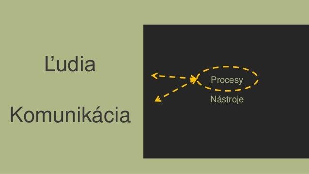 Proces a agile (pre scrum impulz 2013) Slide 3