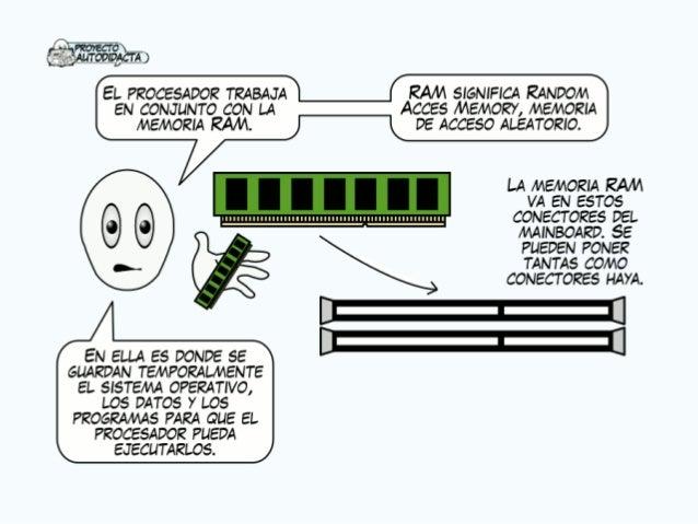 v- Pzovacrm AUTODIDACFA                                   RAM SIGNIFICA RANDOM ACCES MEMORY,  MEMORIA DE ACCESO ALEATORIO....
