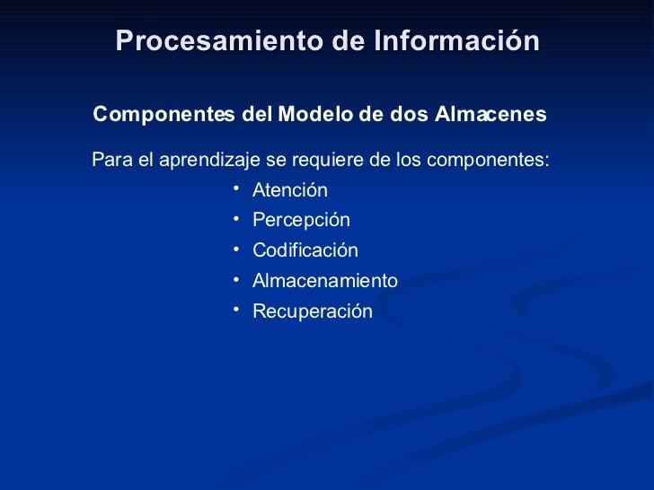 Procesamiento de Información Componentes del Modelo de dos Almacenes <ul><li>Para el aprendizaje se requiere de los compon...