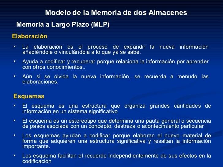 Modelo de la Memoria de dos Almacenes Memoria a Largo Plazo (MLP) <ul><li>La elaboración es el proceso de expandir la nuev...
