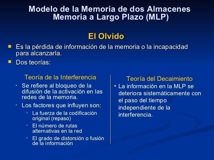 <ul><li>Es la pérdida de información de la memoria o la incapacidad para alcanzarla. </li></ul><ul><li>Dos teorías: </li><...