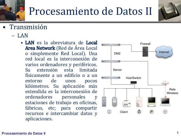 Procesamiento de Datos II 1 Procesamiento de Datos II • Transmisión – LAN • LAN es la abreviatura de Local Area Network (R...