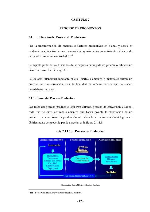 """CAPÍTULO 2                             PROCESO DE PRODUCCIÓN2.1.      Definición del Proceso de Producción""""Es la transform..."""