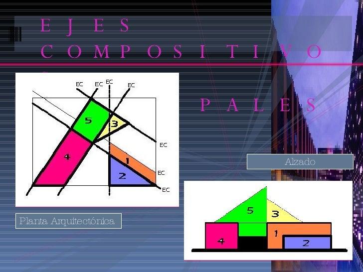 Proceso arquitectonico 5 ta parte for Ejes arquitectonicos