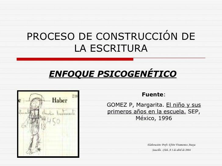 PROCESO DE CONSTRUCCIÓN DE LA ESCRITURA ENFOQUE PSICOGENÉTICO Fuente : GOMEZ P, Margarita.  El niño y sus primeros años en...