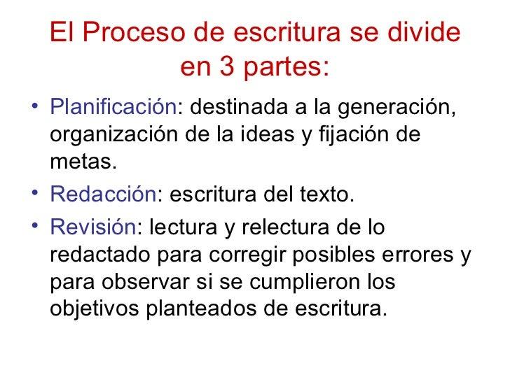 El Proceso de escritura se divide en 3 partes: <ul><li>Planificación : destinada a la generación, organización de la ideas...