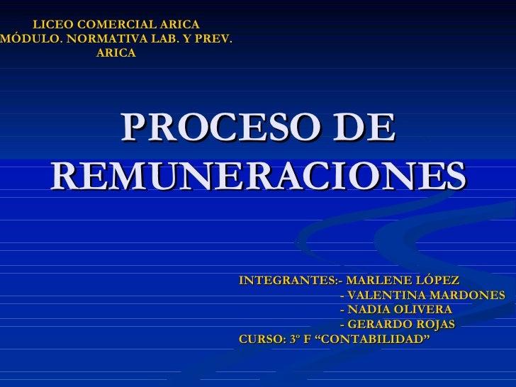 "PROCESO DE REMUNERACIONES INTEGRANTES:- MARLENE LÓPEZ - VALENTINA MARDONES - NADIA OLIVERA - GERARDO ROJAS CURSO: 3º F ""CO..."
