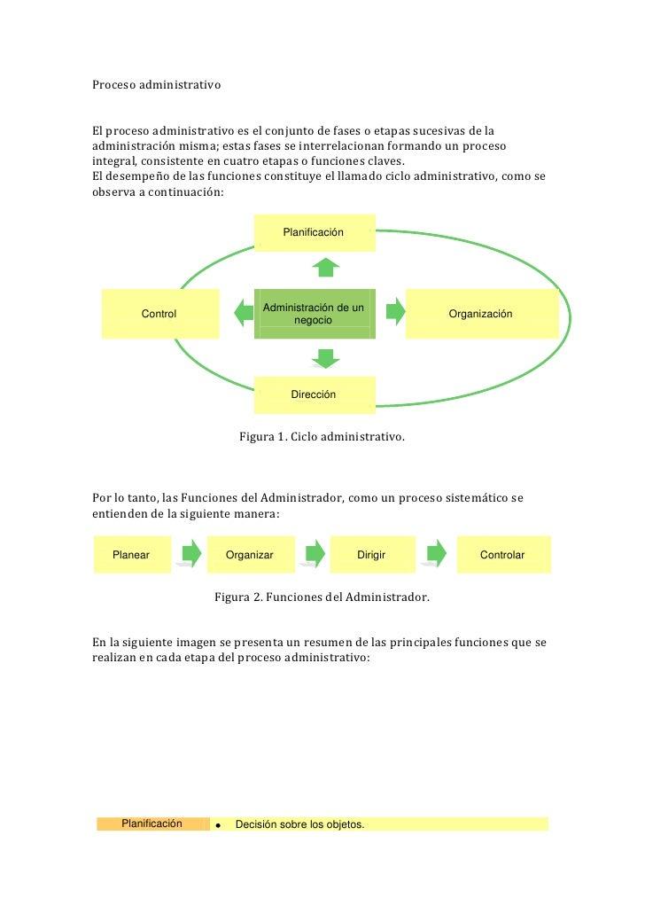 Proceso administrativoEl proceso administrativo es el conjunto de fases o etapas sucesivas de laadministración misma; esta...