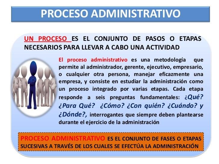 PROCESO ADMINISTRATIVO Slide 2