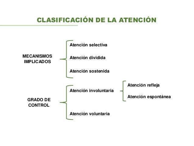 CLASIFICACIÓN DE LA ATENCIÓN MECANISMOS IMPLICADOS Atención selectiva Atención dividida Atención sostenida GRADO DE CONTRO...