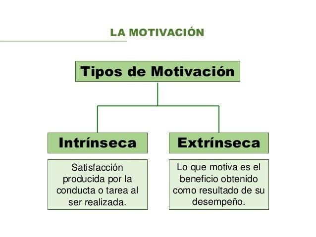 LA MOTIVACIÓN Tipos de Motivación Intrínseca Extrínseca Satisfacción producida por la conducta o tarea al ser realizada. L...