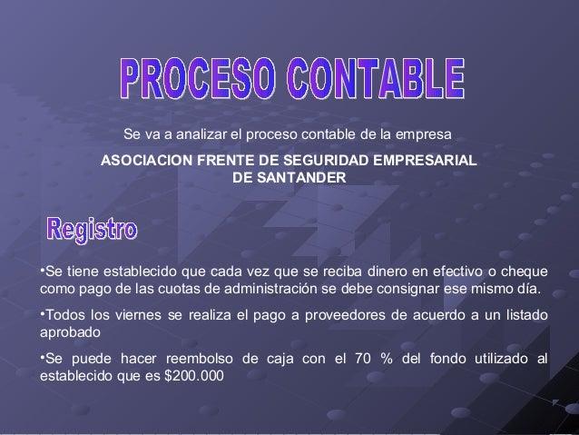 Se va a analizar el proceso contable de la empresa ASOCIACION FRENTE DE SEGURIDAD EMPRESARIAL DE SANTANDER •Se tiene estab...