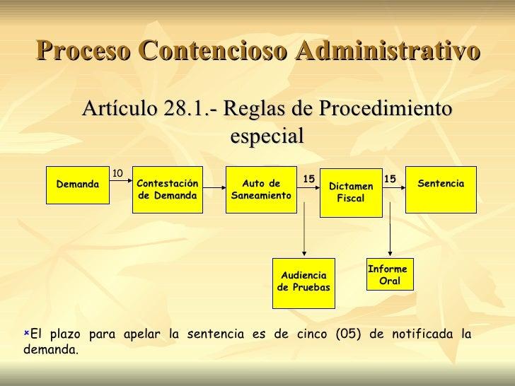 proceso administrativo essay El proceso administrativo es la secuencia de pasos que se deben de realizar en una empresa para que cumpla con sus objetivos.