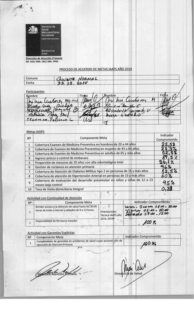 Proceso de acuerdo metas iaaps 2014