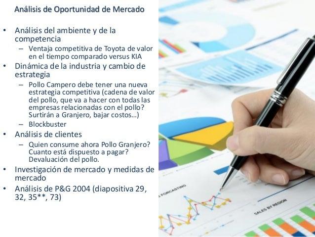 Análisis de Oportunidad de Mercado • Análisis del ambiente y de la competencia – Ventaja competitiva de Toyota de valor en...