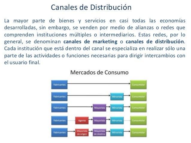 Canales de Distribución La mayor parte de bienes y servicios en casi todas las economías desarrolladas, sin embargo, se ve...