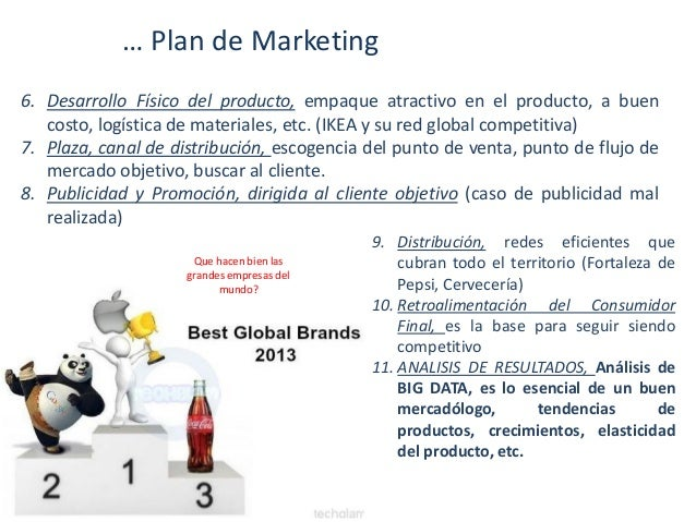 … Plan de Marketing 6. Desarrollo Físico del producto, empaque atractivo en el producto, a buen costo, logística de materi...