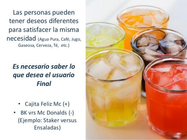 Las personas pueden tener deseos diferentes para satisfacer la misma necesidad (Agua Pura, Café, Jugo, Gaseosa, Cerveza, T...
