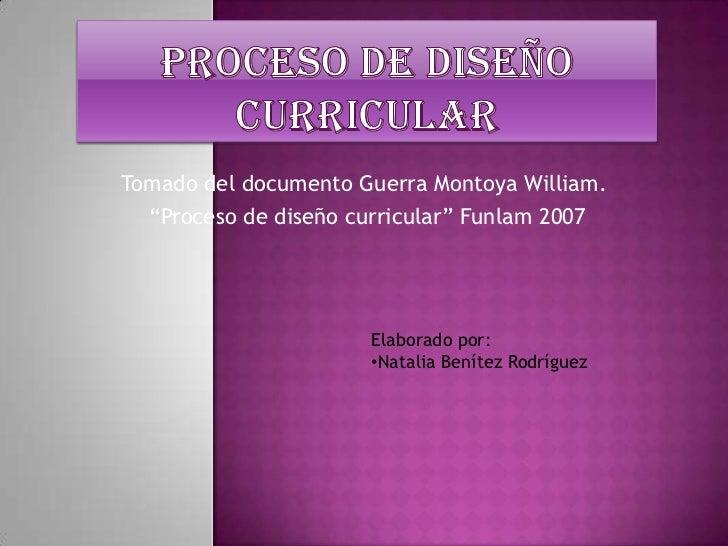 """Tomado del documento Guerra Montoya William.  """"Proceso de diseño curricular"""" Funlam 2007                      Elaborado po..."""