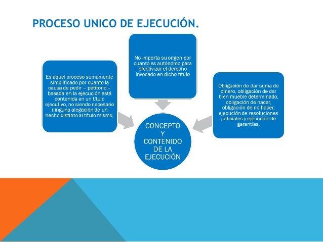 PROCESO UNICO DE EJECUCIÓN.