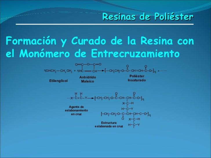 Formación y Curado de la Resina con el Mon ó mero de Entrecruzamiento   Resinas de Poliéster