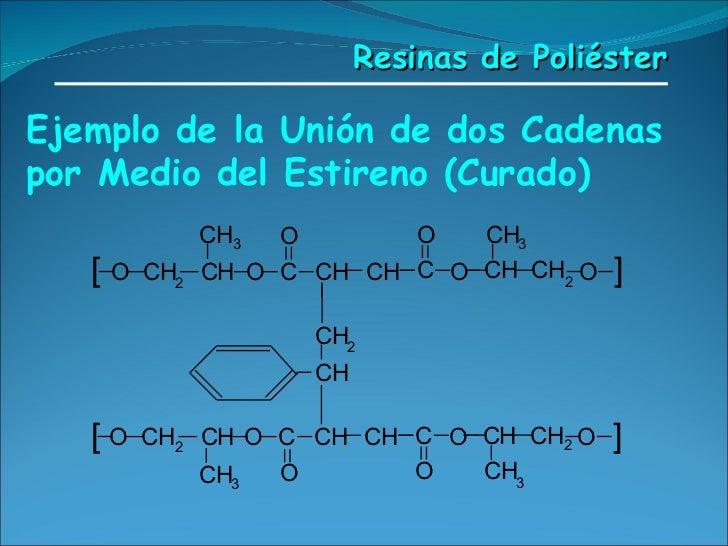 Ejemplo de la Unión de dos Cadenas por Medio del Estireno (Curado) Resinas de Poliéster