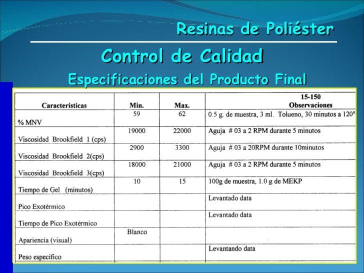 Resinas de Poliéster Control de Calidad Especificaciones del Producto Final