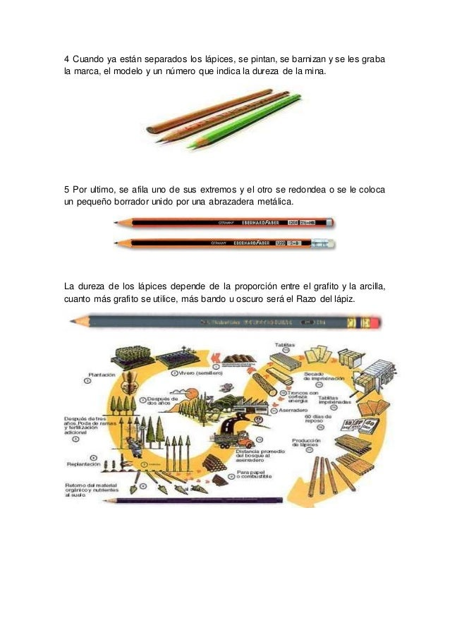 Proceso De Elaboracion Del Lapiz