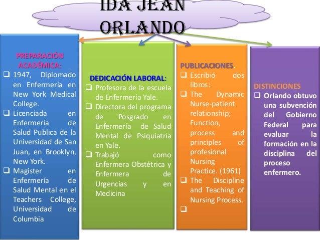 columbia teachers college dissertations